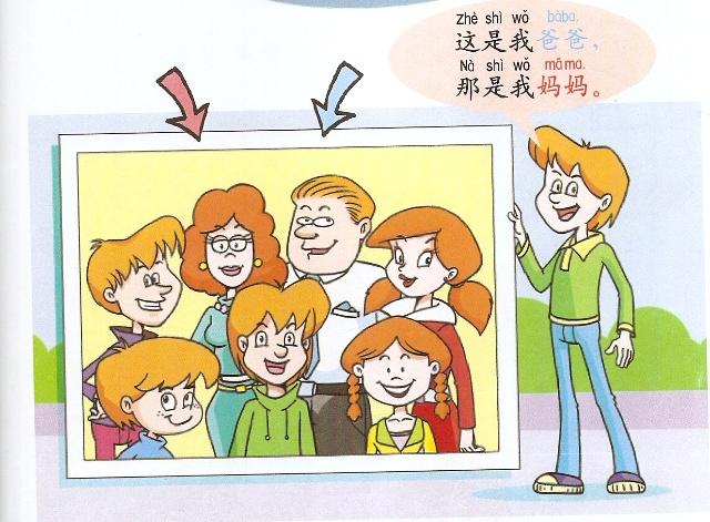 孩子们最烦的是翻译练习。想让这个训练有趣些,于是我要求每个学生自己制作一个Profile book,就是类似自传图书。在每一页写上学过的一些句子,比如,你好,我叫XXX,我是X国人,你家在哪,还可以画画表达,但必须同时有中英文。这样孩子们才来了兴趣。但问题是不能每次都这样联系翻译吧。
