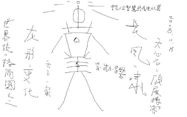 简笔画 设计图 手绘 线稿 640_402