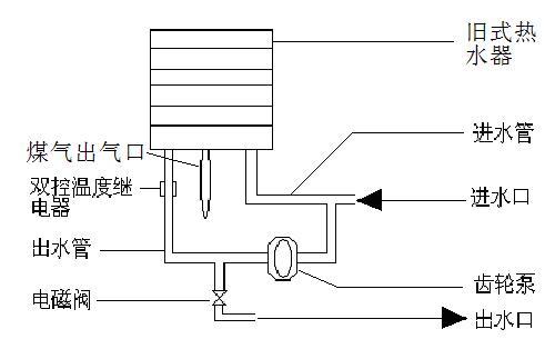水管中冷水由增压泵压