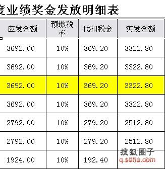 中石化加油卡_中石化收入