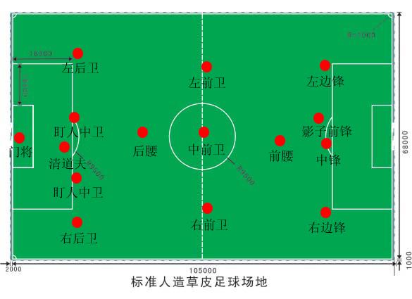 足球画法的步骤