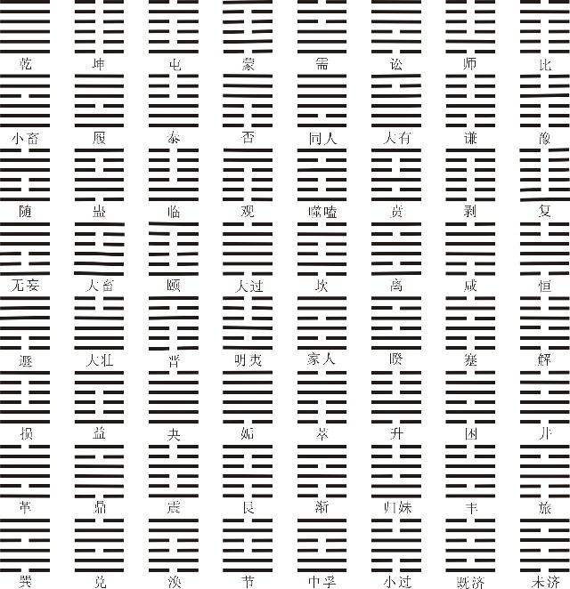 易经六十四卦体系-叱者的空间-搜狐博客