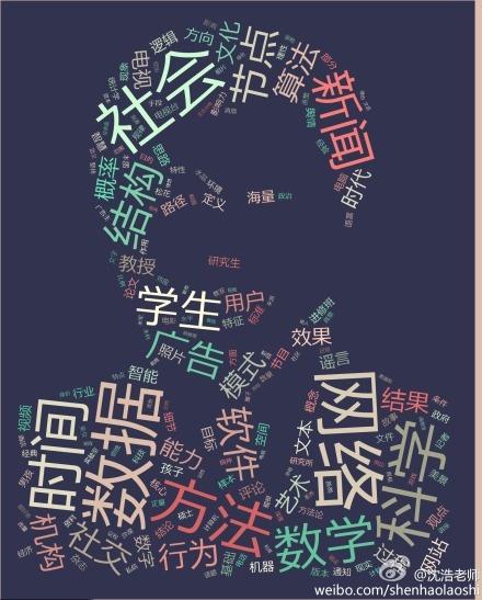 词云可视化——中文分词与词云制作